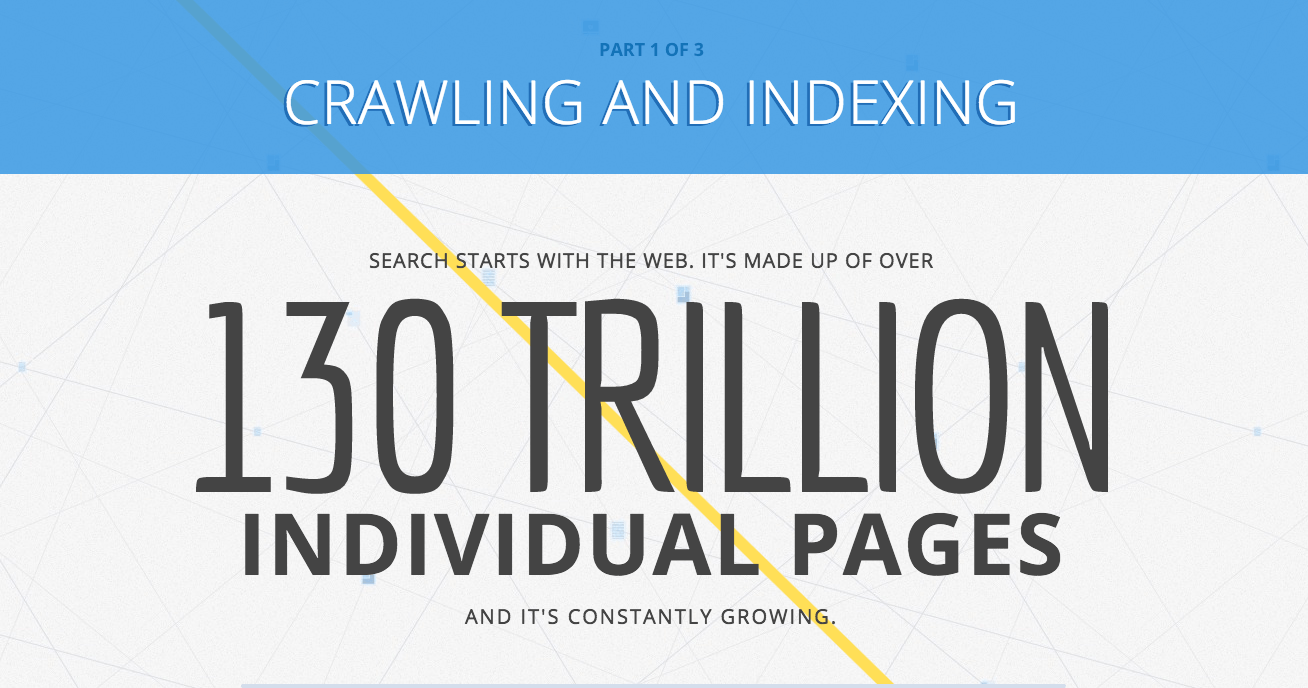 Combien de pages du Web existe t-il dans les index Google?