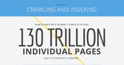 Combien de pages google a dans son index
