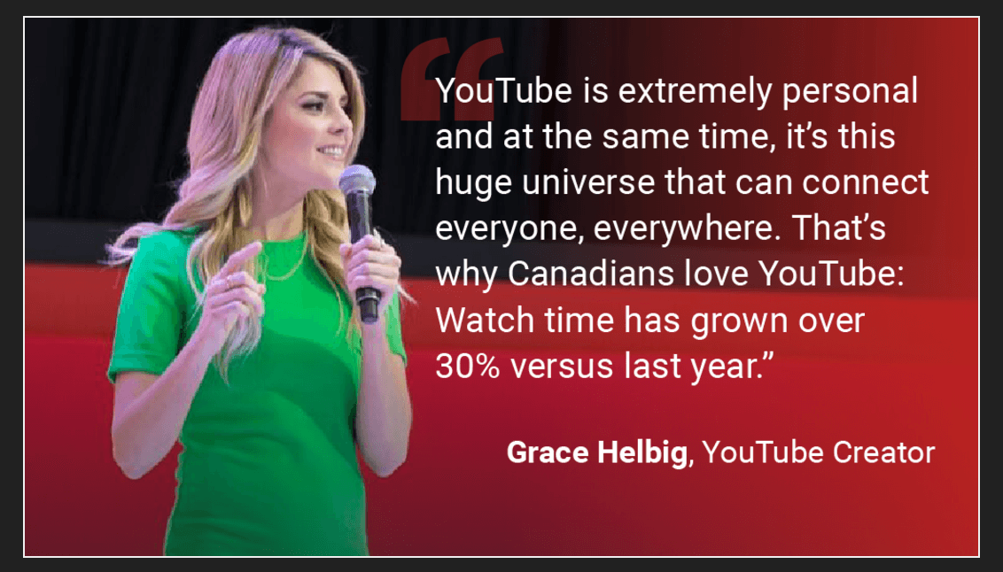 30% de croissance de youtube au Canada